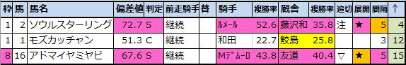 f:id:onix-oniku:20210518162121p:plain