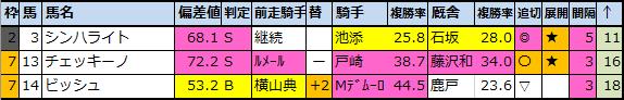 f:id:onix-oniku:20210518162200p:plain