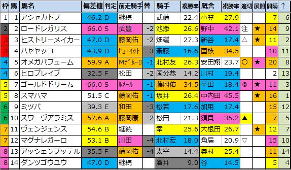 f:id:onix-oniku:20210520195350p:plain