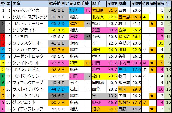 f:id:onix-oniku:20210520195827p:plain