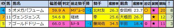 f:id:onix-oniku:20210520203409p:plain