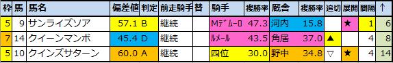 f:id:onix-oniku:20210520203607p:plain