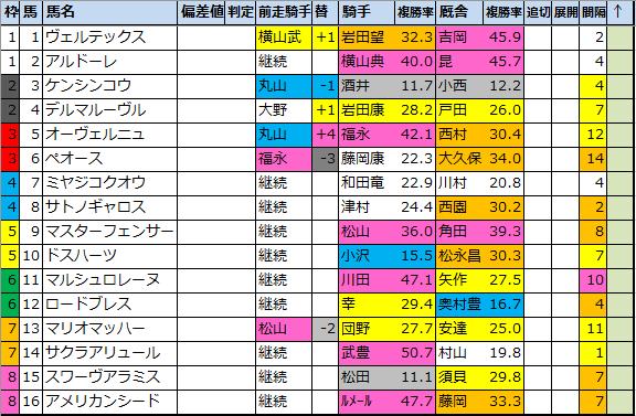 f:id:onix-oniku:20210521110052p:plain