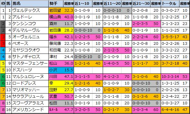 f:id:onix-oniku:20210521155527p:plain