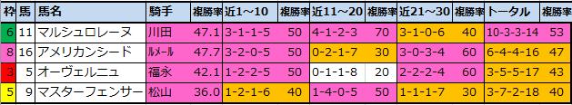 f:id:onix-oniku:20210521155607p:plain