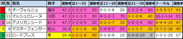 f:id:onix-oniku:20210521155646p:plain
