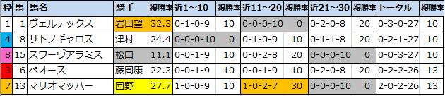 f:id:onix-oniku:20210521155733p:plain