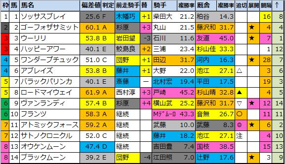 f:id:onix-oniku:20210521191901p:plain
