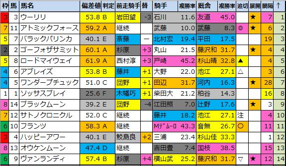 f:id:onix-oniku:20210521192645p:plain