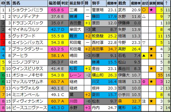 f:id:onix-oniku:20210521192935p:plain