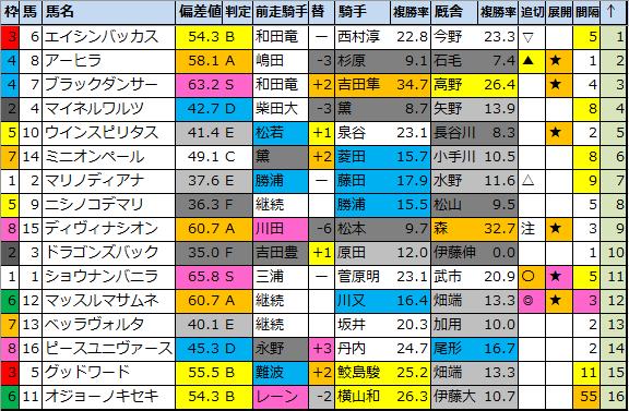 f:id:onix-oniku:20210521193325p:plain