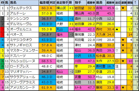 f:id:onix-oniku:20210521195730p:plain