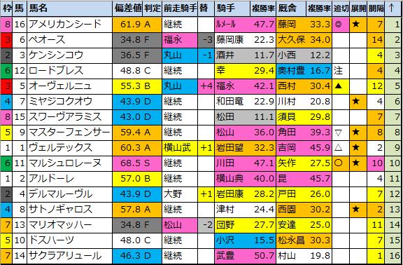 f:id:onix-oniku:20210521201226p:plain