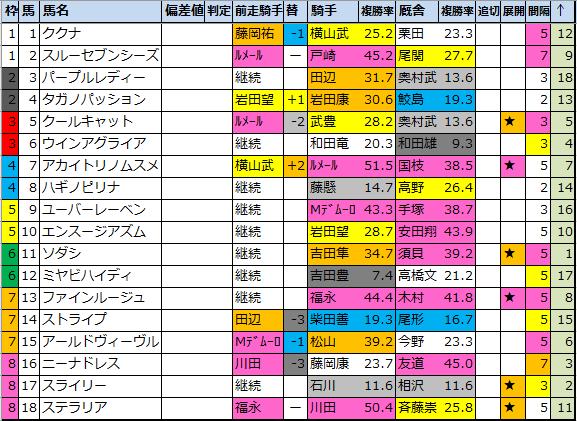 f:id:onix-oniku:20210521213139p:plain