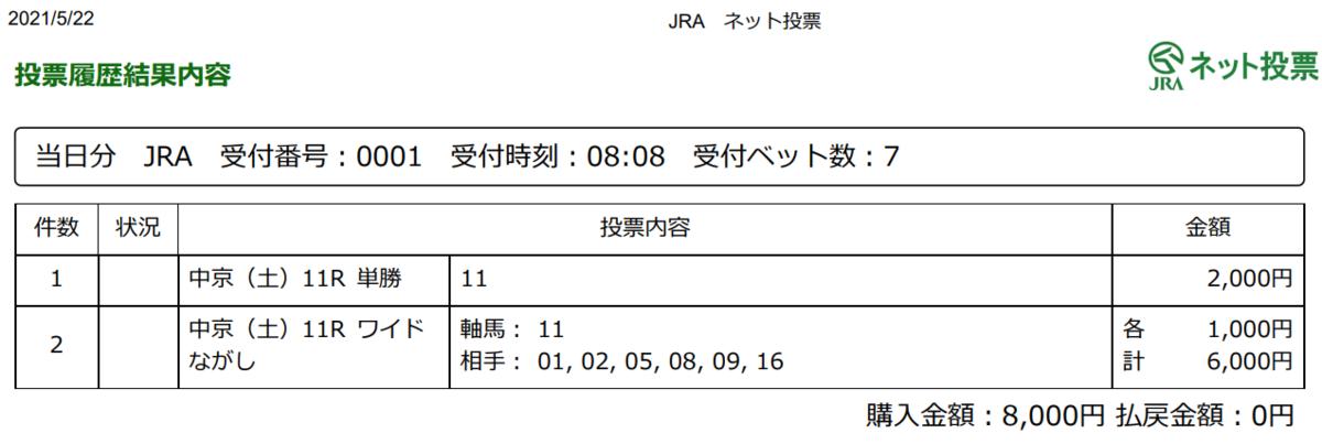 f:id:onix-oniku:20210522081029p:plain