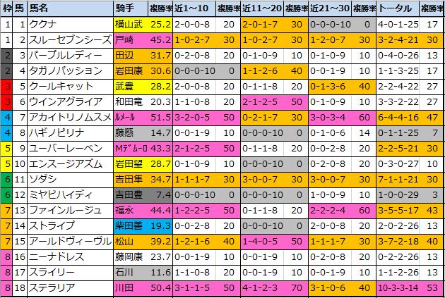 f:id:onix-oniku:20210522112944p:plain
