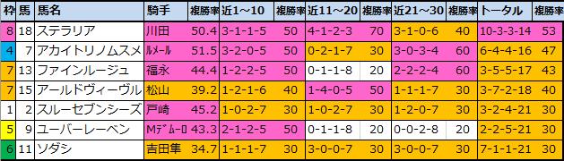 f:id:onix-oniku:20210522113037p:plain