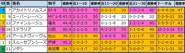 f:id:onix-oniku:20210522113721p:plain