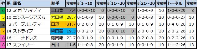 f:id:onix-oniku:20210522113855p:plain