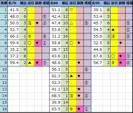 f:id:onix-oniku:20210522143712p:plain