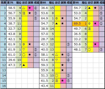 f:id:onix-oniku:20210522144657p:plain