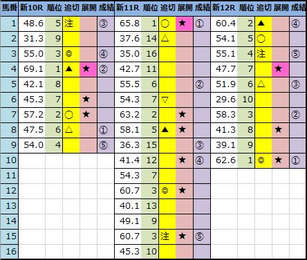 f:id:onix-oniku:20210522161354p:plain