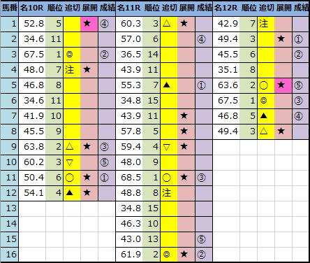 f:id:onix-oniku:20210522162331p:plain