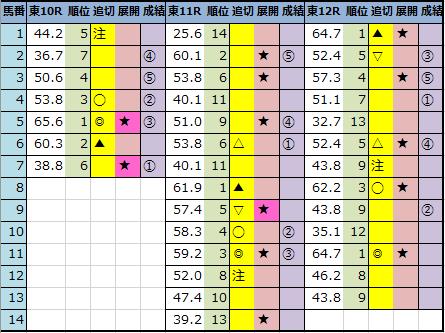 f:id:onix-oniku:20210522163615p:plain