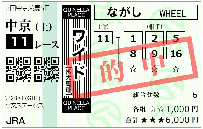 f:id:onix-oniku:20210522164411p:plain