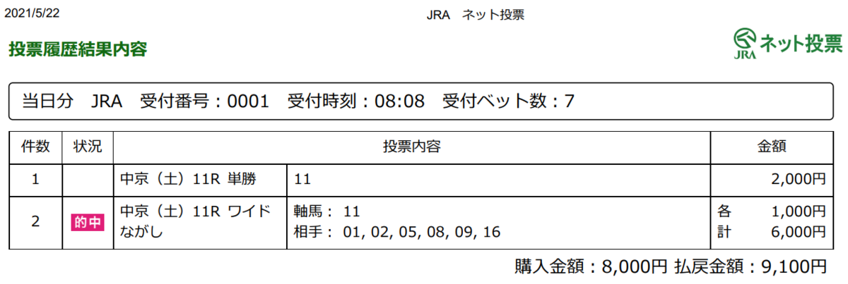 f:id:onix-oniku:20210522164428p:plain