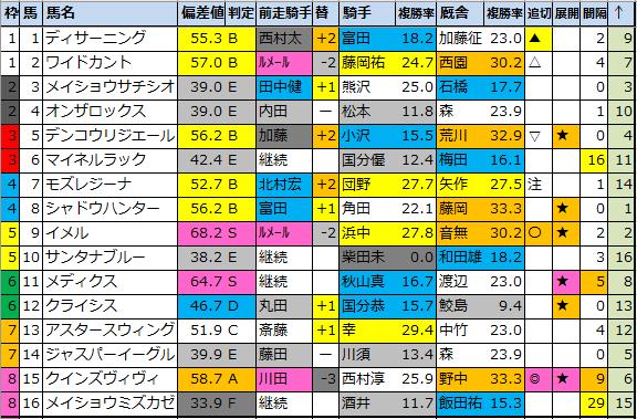 f:id:onix-oniku:20210522182634p:plain