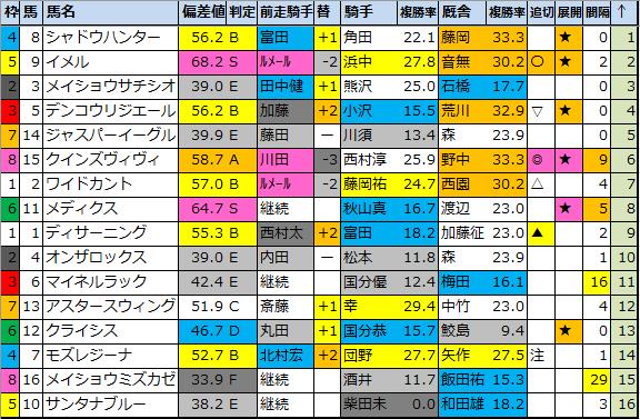 f:id:onix-oniku:20210522182946p:plain