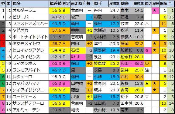 f:id:onix-oniku:20210522183156p:plain