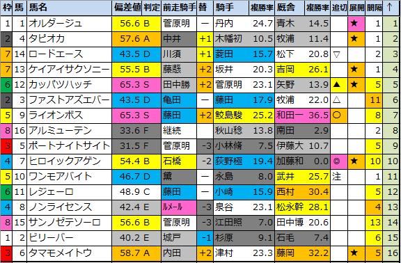 f:id:onix-oniku:20210522183612p:plain