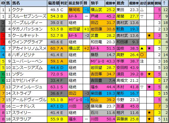 f:id:onix-oniku:20210522190025p:plain
