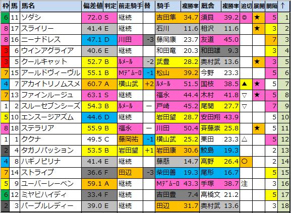 f:id:onix-oniku:20210522191222p:plain