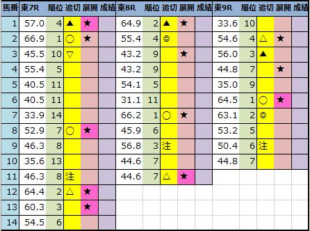 f:id:onix-oniku:20210522202843p:plain