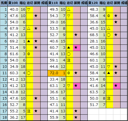 f:id:onix-oniku:20210522202940p:plain
