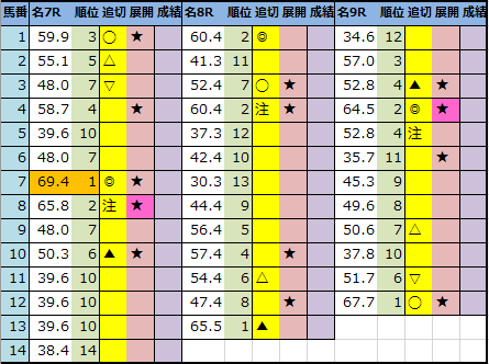 f:id:onix-oniku:20210522203025p:plain