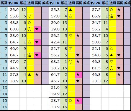 f:id:onix-oniku:20210522203059p:plain