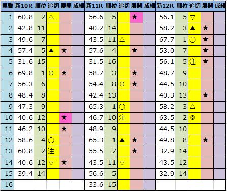 f:id:onix-oniku:20210522203211p:plain