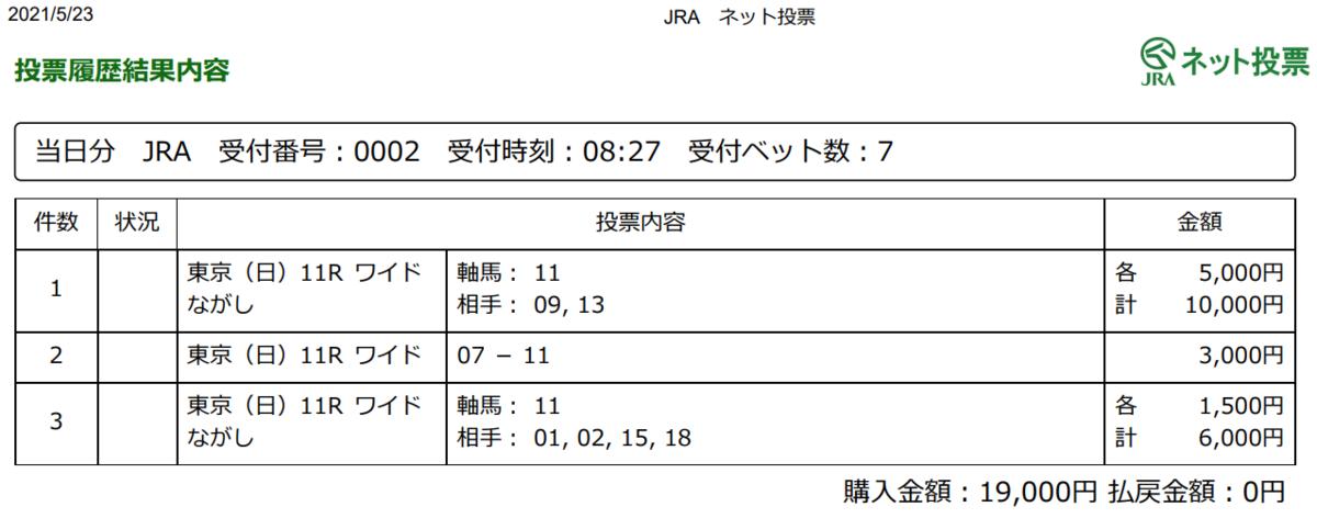 f:id:onix-oniku:20210523082956p:plain