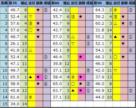 f:id:onix-oniku:20210523142148p:plain