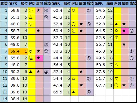 f:id:onix-oniku:20210523142529p:plain