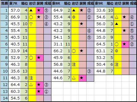 f:id:onix-oniku:20210523143548p:plain