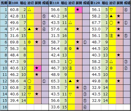 f:id:onix-oniku:20210523162215p:plain