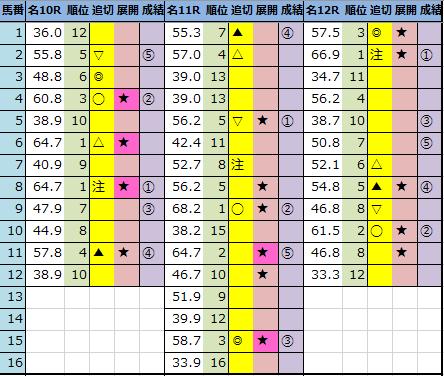 f:id:onix-oniku:20210523162439p:plain