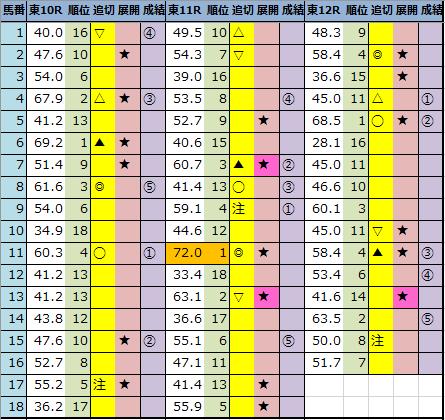 f:id:onix-oniku:20210523163923p:plain