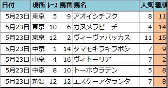 f:id:onix-oniku:20210524202210p:plain
