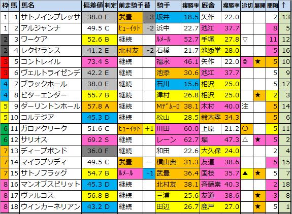 f:id:onix-oniku:20210526192423p:plain